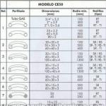 Curvadora de perfiles y tubos ERCOLINA modelo CE.