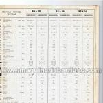 Curvadora de perfiles  BOLDRINI BSA-14-H